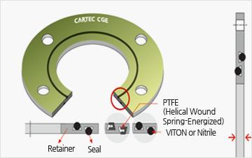 CGE - E Type(FF) image